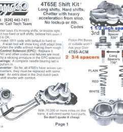 4t65e hd diagram wiring diagrams value 4t65e hd diagram [ 1024 x 796 Pixel ]