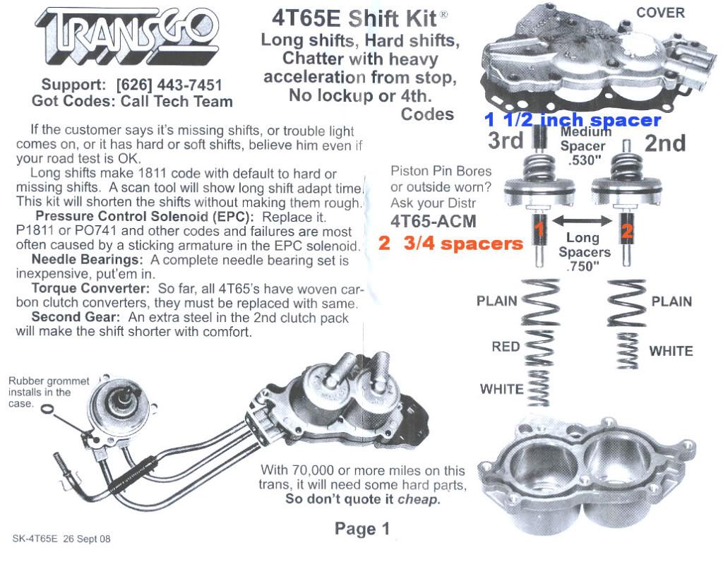 hight resolution of 4t65e hd diagram wiring diagrams value 4t65e hd diagram