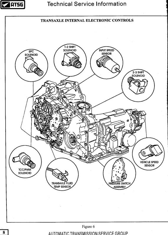 4l60e Transmission Shift Solenoid Location. Diagram