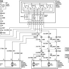 2001 S10 Stereo Wiring Diagram Kenwood 1999 Tahoe Power Mirror Gm Forum Buick