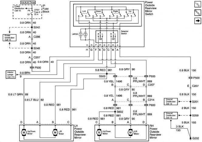 2005 Silverado Mirror Wiring Diagram Wiring Diagram – Jeep View Mirror Wire Diagram