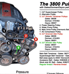 buick 3800 engine diagram buick 3 1 engine diagram wiring 3800 series 2 engine  [ 2208 x 1242 Pixel ]