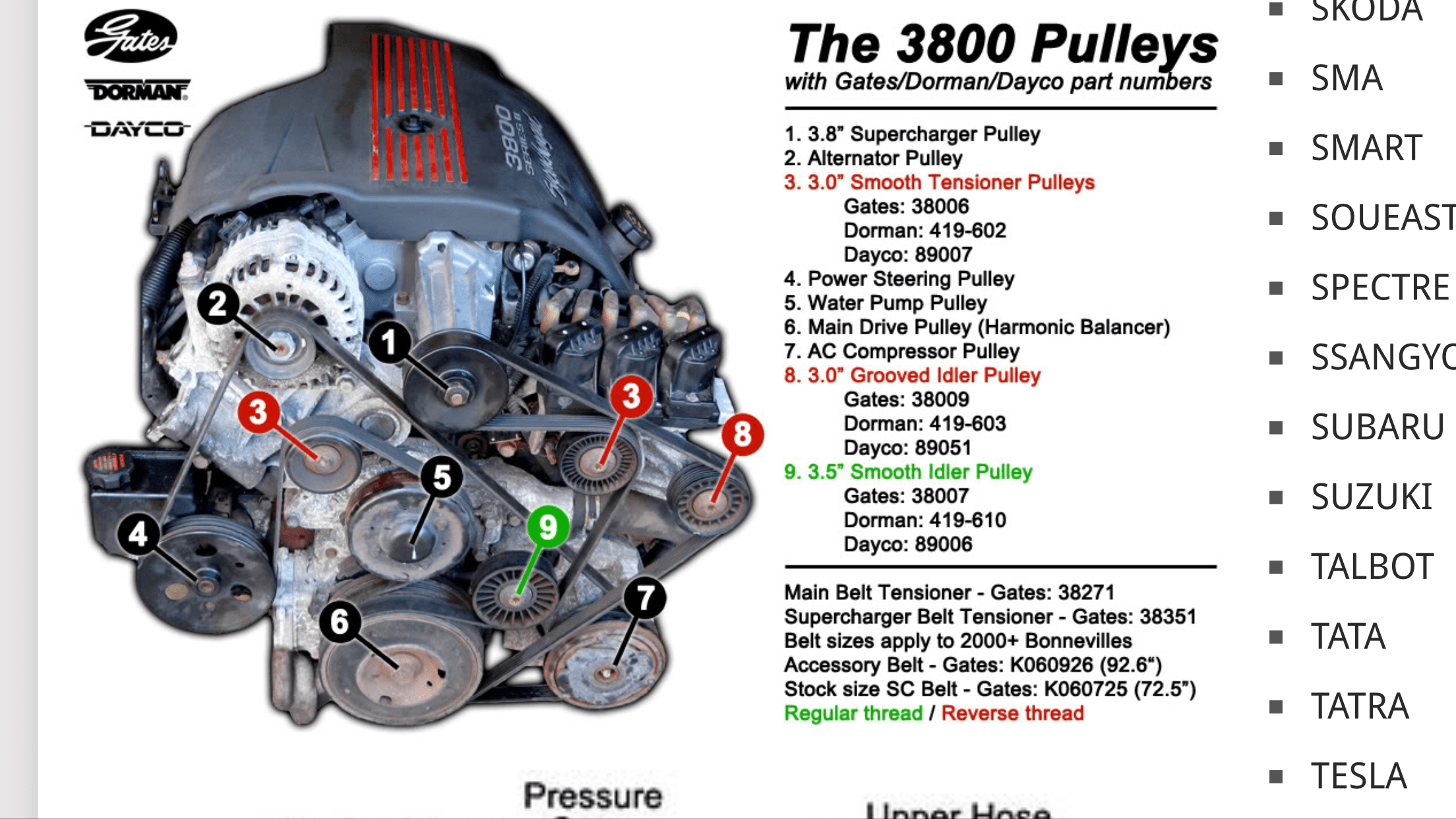 3800 series 2 engine diagram lenel access control system wiring changing water pump on buick autos post