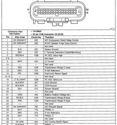 s10 pcm wiring schematic wiring diagram home s10 pcm wiring schematic [ 1023 x 1200 Pixel ]