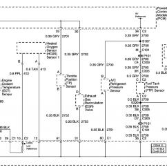 2001 Pontiac Montana Engine Diagram 7way Trailer Wiring Xrz Schullieder De 2005 Sv6 All Data Rh 13 12 Feuerwehr Randegg 2002 2004