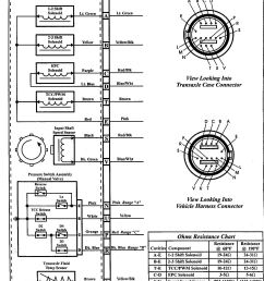4t65e wiring diagram wiring diagram will be a thing u2022 rh exploreandmore co uk 2003 impala [ 1497 x 2087 Pixel ]