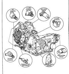 98 buick park ave ultra 3800 series ii input and output speed sensor locations gm forum buick cadillac olds gmc pontiac chat [ 1490 x 2090 Pixel ]