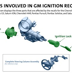 parts involved in gm ignition recalls [ 2050 x 1545 Pixel ]