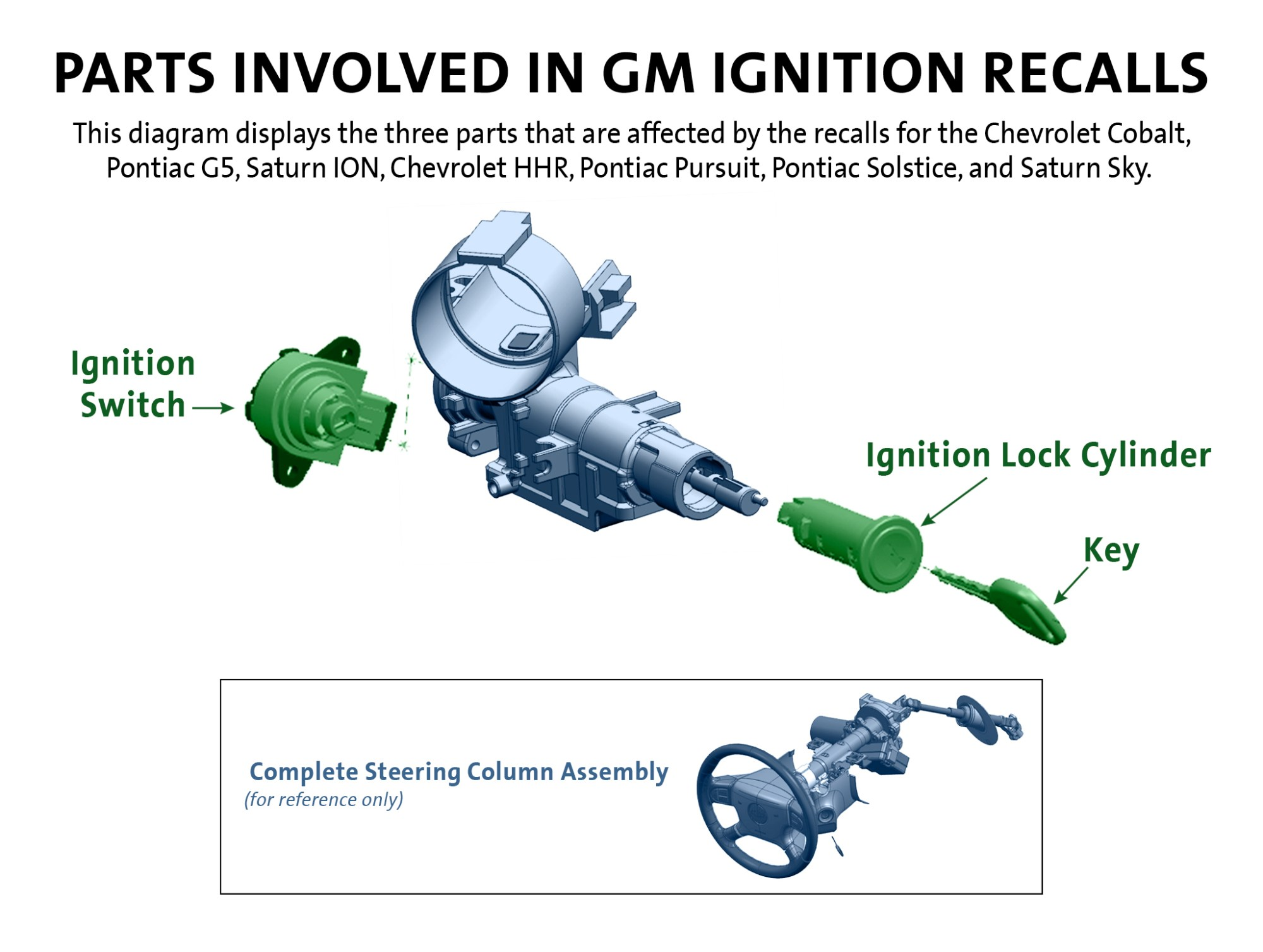 hight resolution of parts involved in gm ignition recalls