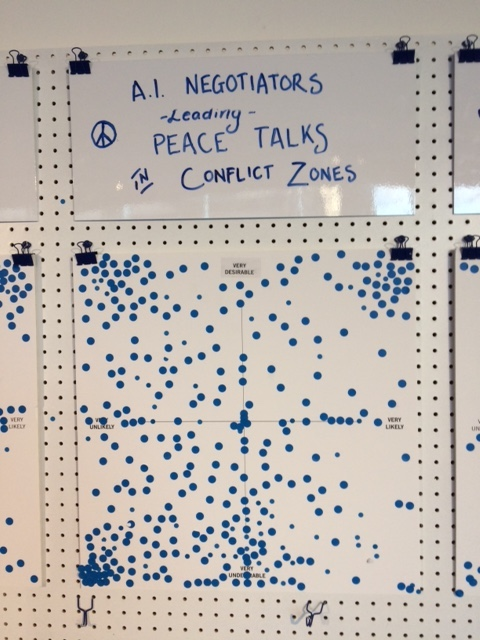 Shows the voting from the Science Gallery exhibition on the likelihood and desirability of Artificial Intelligence negotiators leading peace talks in conflict zones