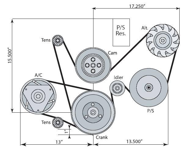 Diagram Ls3 Engine Diagram Wiring Diagram Schematic Circuit Jsn