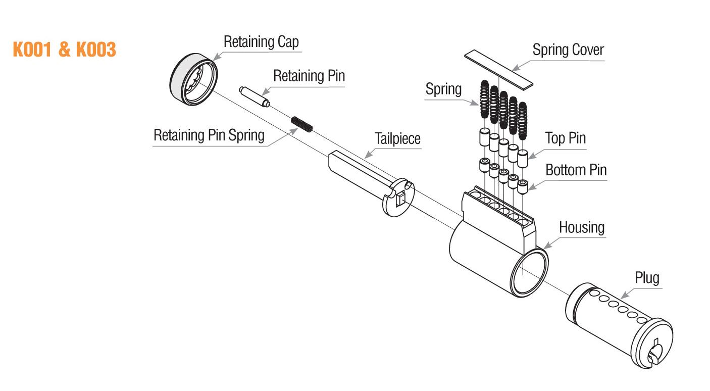 Schlage Cylinder Diagram : 24 Wiring Diagram Images