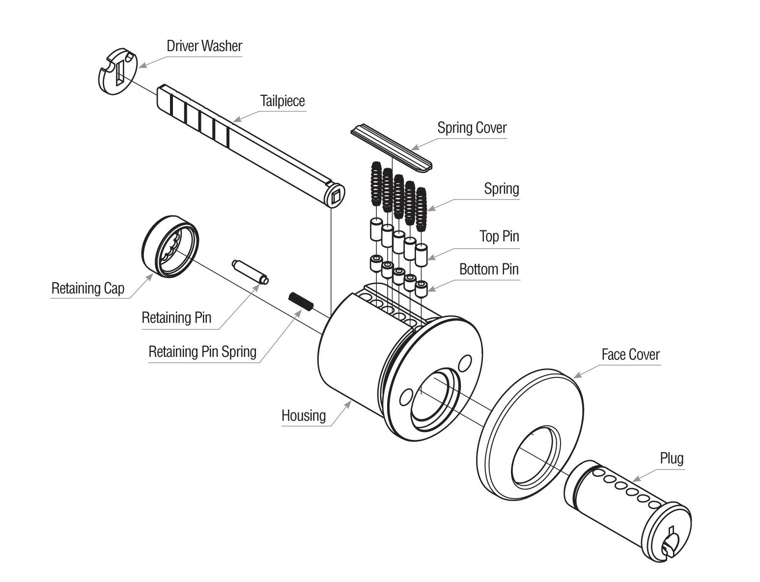 mortise lock parts diagram big tex dump trailer wiring and fuse box