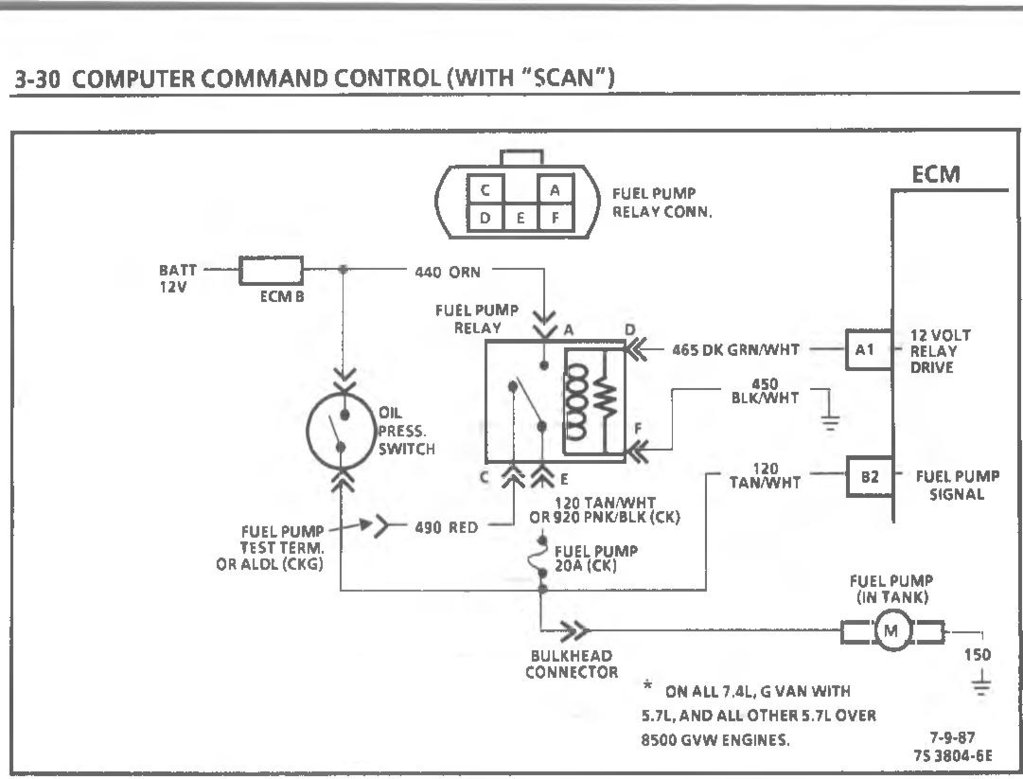 hight resolution of ecm b fuse keeps blowing gm square 1973 1987 gm truck forum chevy gm ecm wiring diagram