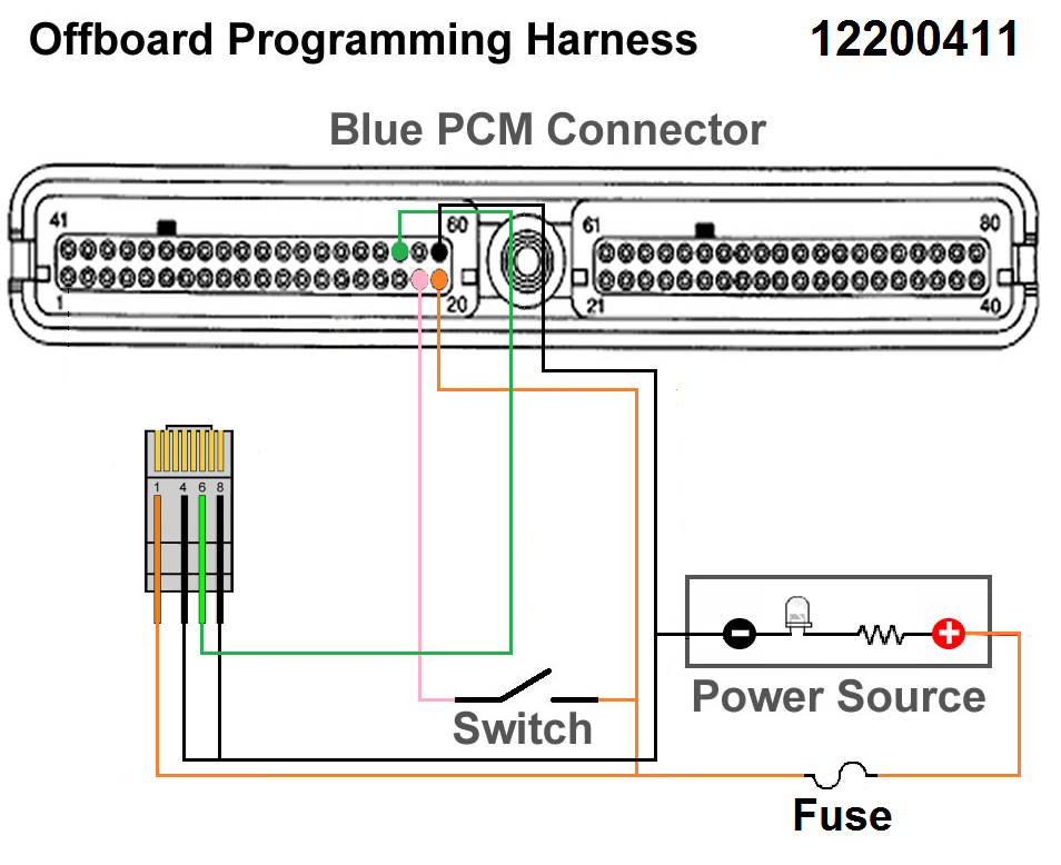 gm truck central wiring diagrams 2005 ford f150 power mirror diagram obd2 ecm wiring. gm. instructions