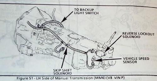 C5 Corvette Wiring Diagrams Index Of Images T56