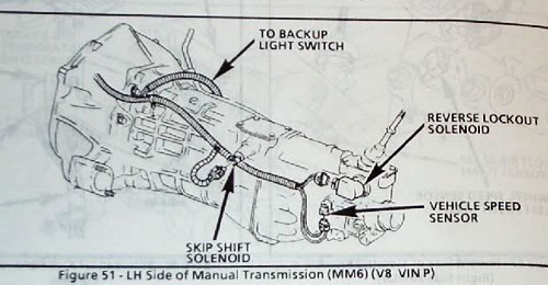 4l60e vss wiring diagram 2001 bass tracker to t56 swap - gm truck central
