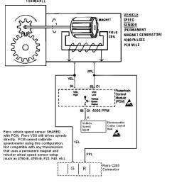 fiero wiring diagram 20 wiring diagram images wiring fiero wiring connector locations 1986 pontiac fiero wiring diagram [ 854 x 927 Pixel ]