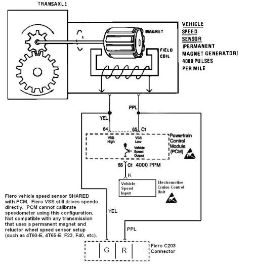 small resolution of fiero wiring diagram 20 wiring diagram images wiring fiero wiring connector locations 1986 pontiac fiero wiring diagram