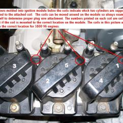 3800 Series 2 Engine Diagram Schematic Wiring Of A Refrigerator Ii Chevy
