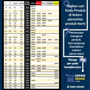 GP38 Grosir Kantong Plastik Batu Es Lilin Jeruk PE 5x15x025 540Lbr GMW