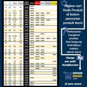 GP31 Grosir Kantong Plastik PAWANG PE uk 500gr Tebal 12x24x03 110 lbr