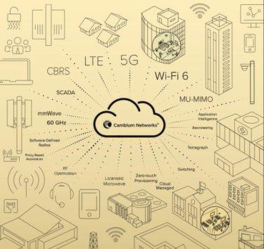 wifi-eco
