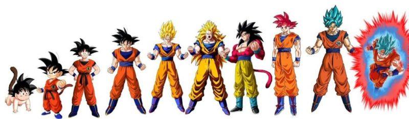 Evolucion Goku