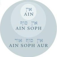 Ain-Soph-gnosisonline