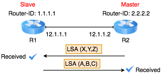 ospf-exchange-state