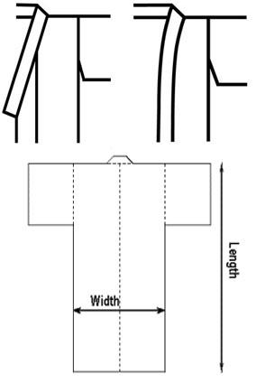 شكل تخطيطى للكيمونو من الأمام والخلف
