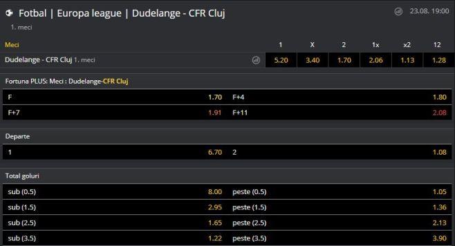 Cati bani ar putea incasa FCSB si CFR daca se califica in Grupele Europa League