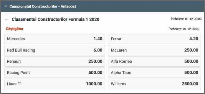 cote pariuri formula 1 2020