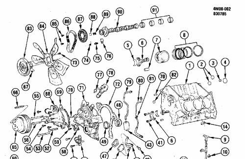 small resolution of 1987 buick grand national engine diagram