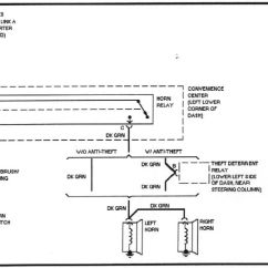 Horn Wiring Diagram With Relay Of A Car Diagrams Circuit