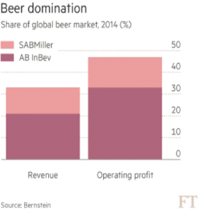 Beer Domination