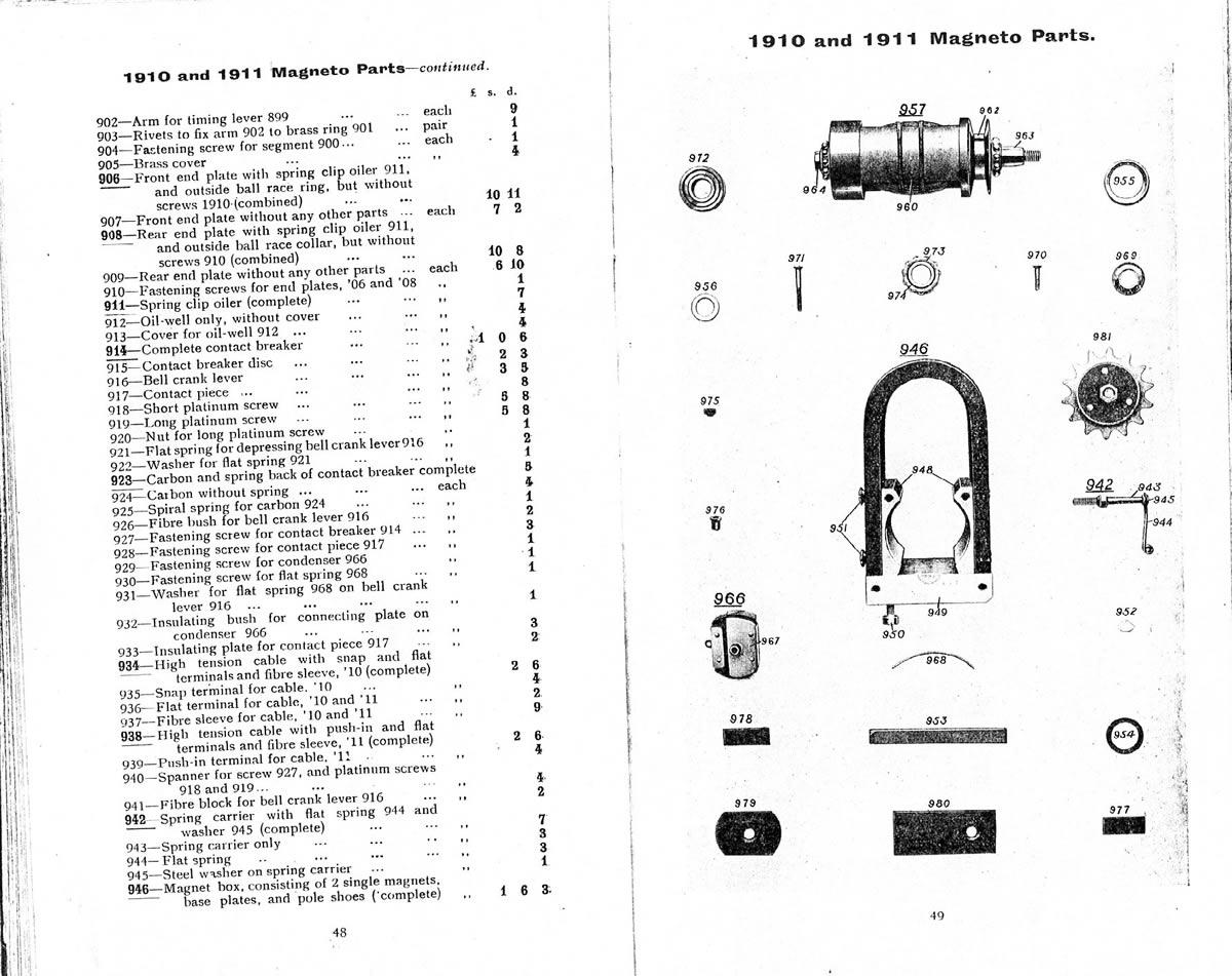 1914TriumphRepairsPartsCatalogue