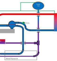 page 2 the 75 and zt owners kv6 cooling system diagram schematic the 75 and zt owners club [ 1164 x 802 Pixel ]