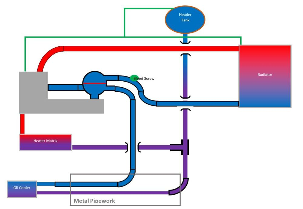 medium resolution of page 2 the 75 and zt owners kv6 cooling system diagram schematic the 75 and zt owners club