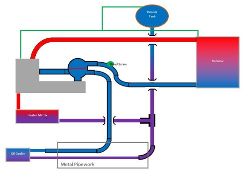 small resolution of page 2 the 75 and zt owners kv6 cooling system diagram schematic the 75 and zt owners club