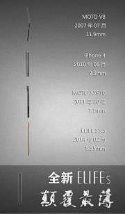 Gionee Elife S Teaser