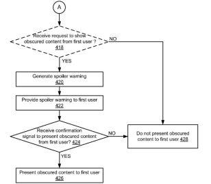 Google-Patent gegen Spoiler