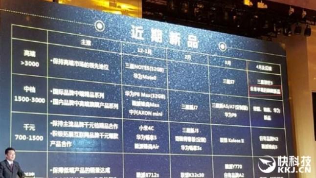 iPhone 7C Leak