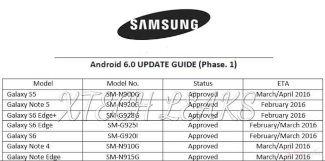 Samsung Galaxy Update-Plan für Marshmallow