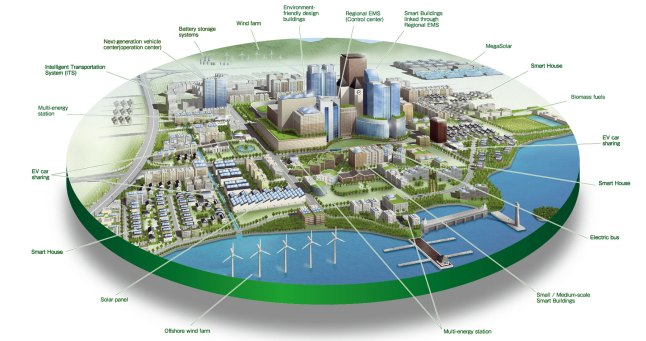 smart-city-160430_4_2