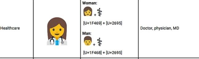 doktor-emoji-160512_2_1