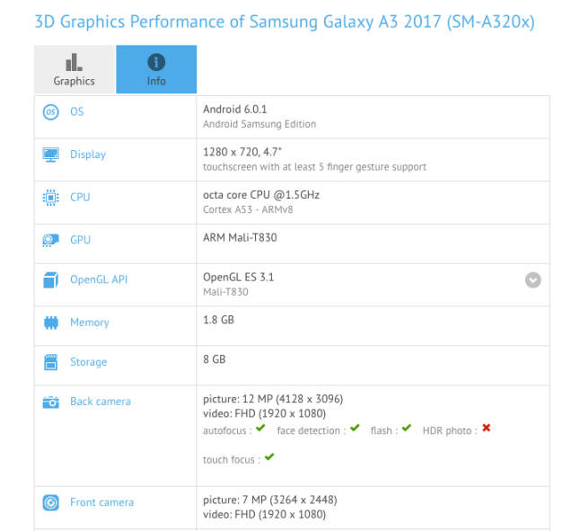 galaxy-a3-2017-benchmark