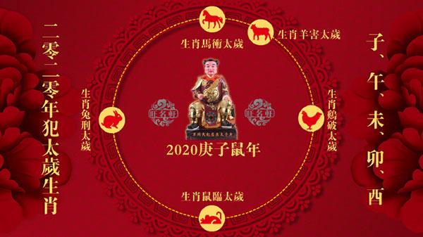 【楊清華】2020庚子年太歲及犯太歲綜述 - 分享星 Share horoscope