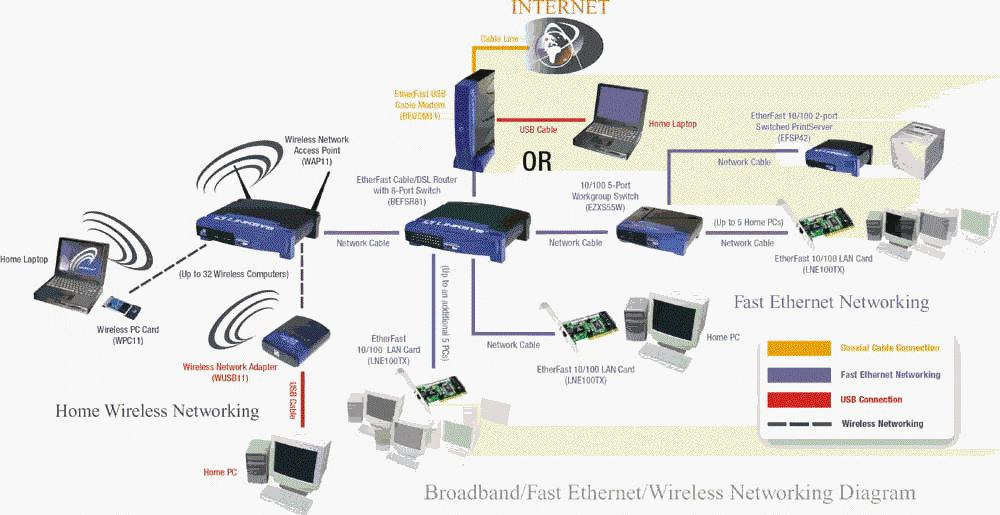 Home Lan Wiring Diagram On Home Images Free Download Images