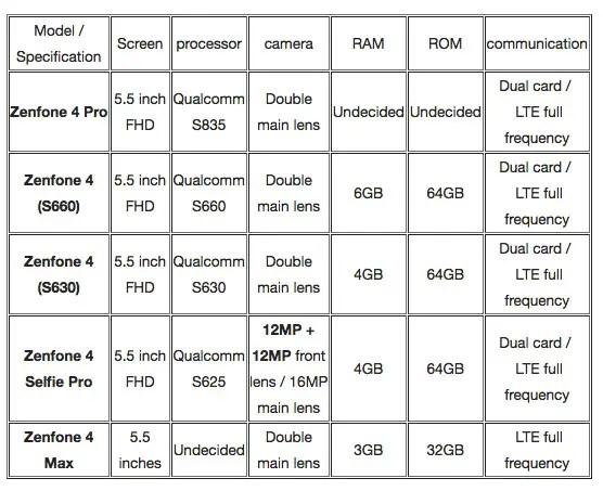 ASUS-ZenFone-4-Variants